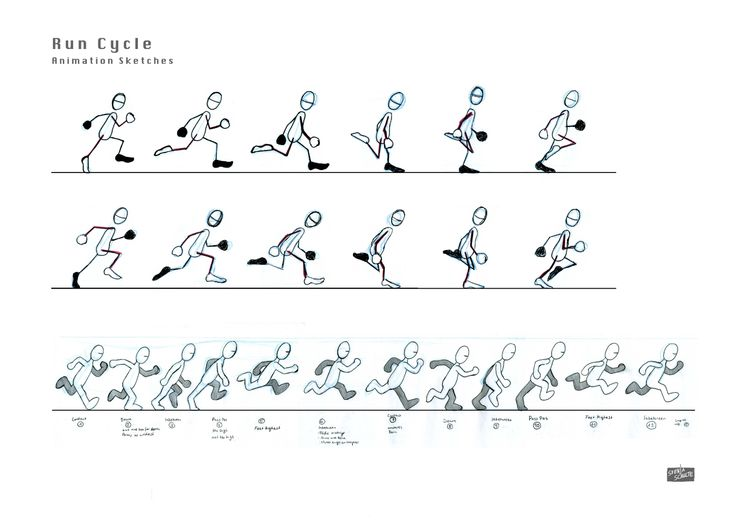 Traditional animation - Each frame is a painting